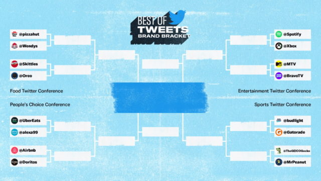 16-brands-on-twitter-get-a-little-march-madness-of-their-own