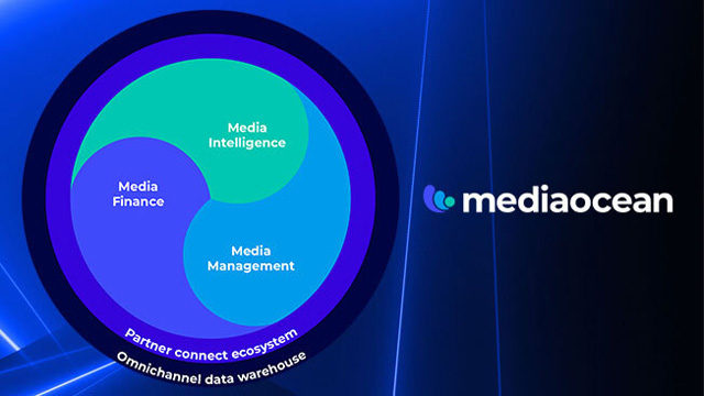 mediaocean-is-unifying-all-of-its-products-under-a-single-platform