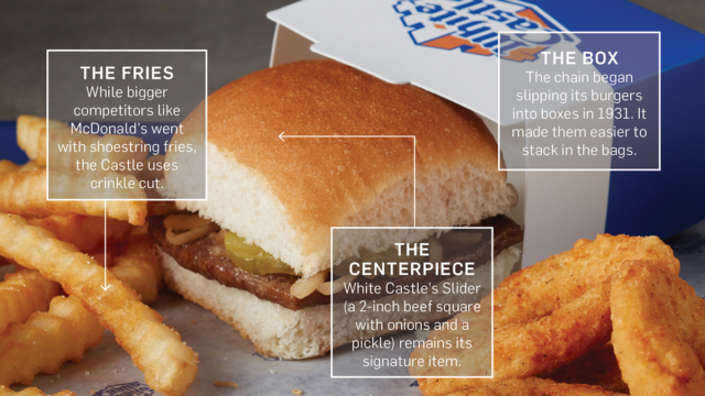 founded-on-a-reputation-for-clean-eating—literally—white-castle-gave-rise-to-modern-burger-chains