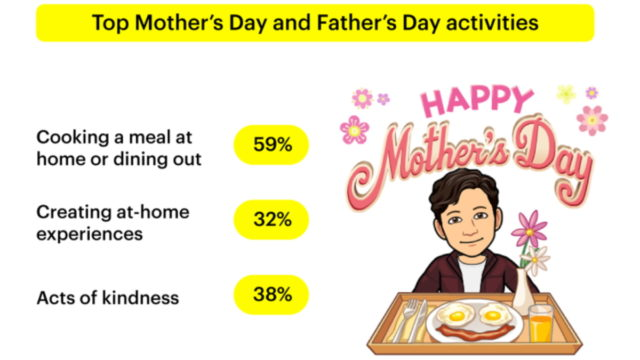 how-snapchatters-plan-to-celebrate-mother's-day,-father's-day-this-year