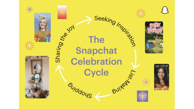 snap-debuts-holiday-shopping-insights-and-research-hub-for-marketers